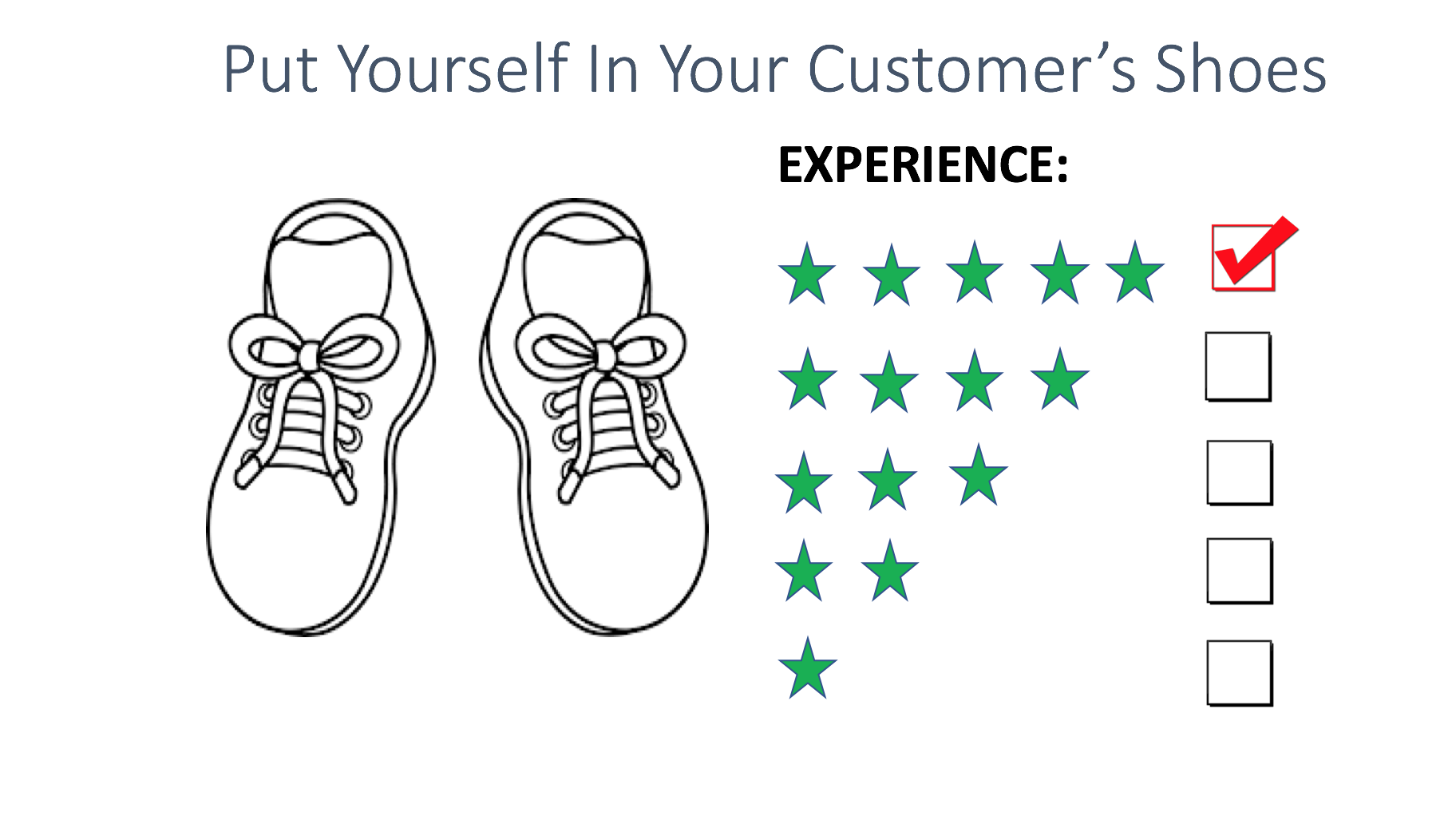 Put Yourself In Your Clients Shoes To Succeed In Business